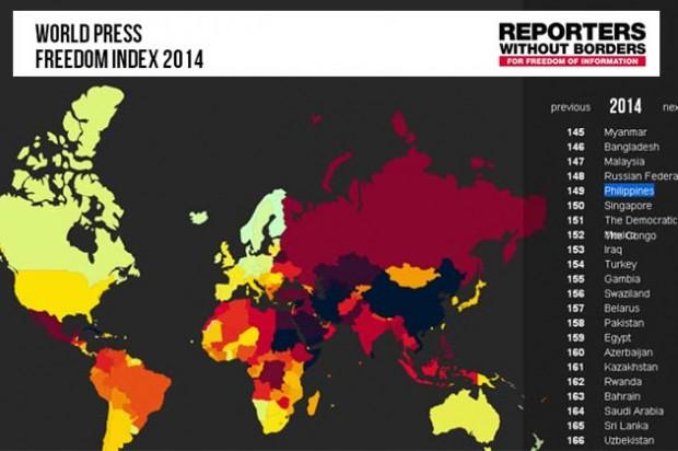 World Press Freedom Index 2014: Balkan Powder Keg for Journalists